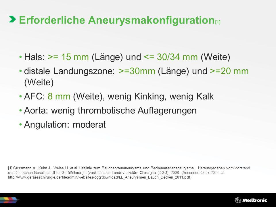 Erforderliche Aneurysmakonfiguration[1]